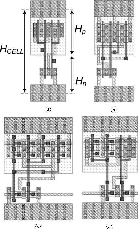 Fig. 8. (a) Layout of cell in Fig. 3(a) (bulk). (b) Layout of cell in Fig. 3(b) (3T lithography-defined FinFET). (c) Layout of cell in Fig. 3(b) (4T lithography-defined FinFET). (d) Layout of cell in Fig. 3(c) (MT lithography-defined FinFET).