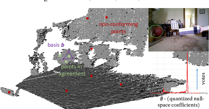 Figure 4 for Generic Primitive Detection in Point Clouds Using Novel Minimal Quadric Fits