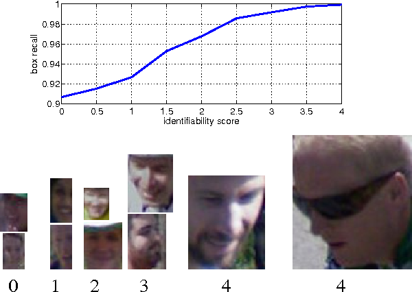 Figure 9 from Large-scale privacy protection in Google