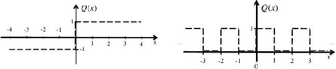 Figure 1 for Privacy-Preserving Multi-Document Summarization