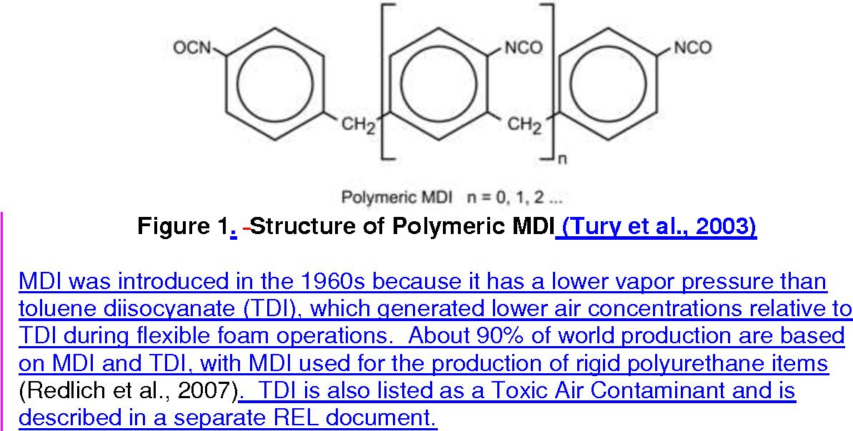 Figure 1 from Methylene Diphenyl Diisocyanate Reference Exposure