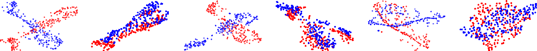 Figure 4 for Domain Adaptative Causality Encoder