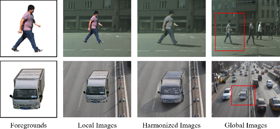 Figure 1 for Adversarial Image Composition with Auxiliary Illumination
