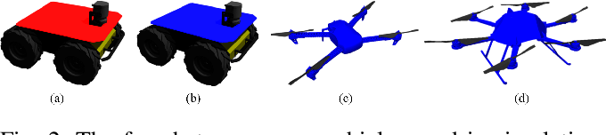 Figure 2 for Proficiency Aware Multi-Agent Actor-Critic for Mixed Aerial and Ground Robot Teaming