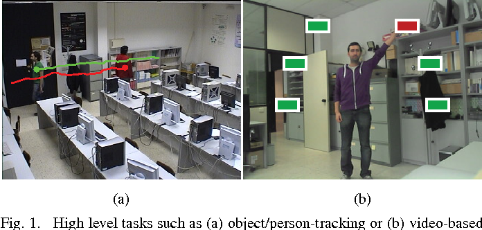 Figure 1 for Optimal Piecewise Linear Function Approximation for GPU-based Applications