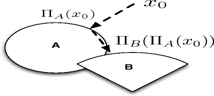 Figure 4 for Proximal Reinforcement Learning: A New Theory of Sequential Decision Making in Primal-Dual Spaces