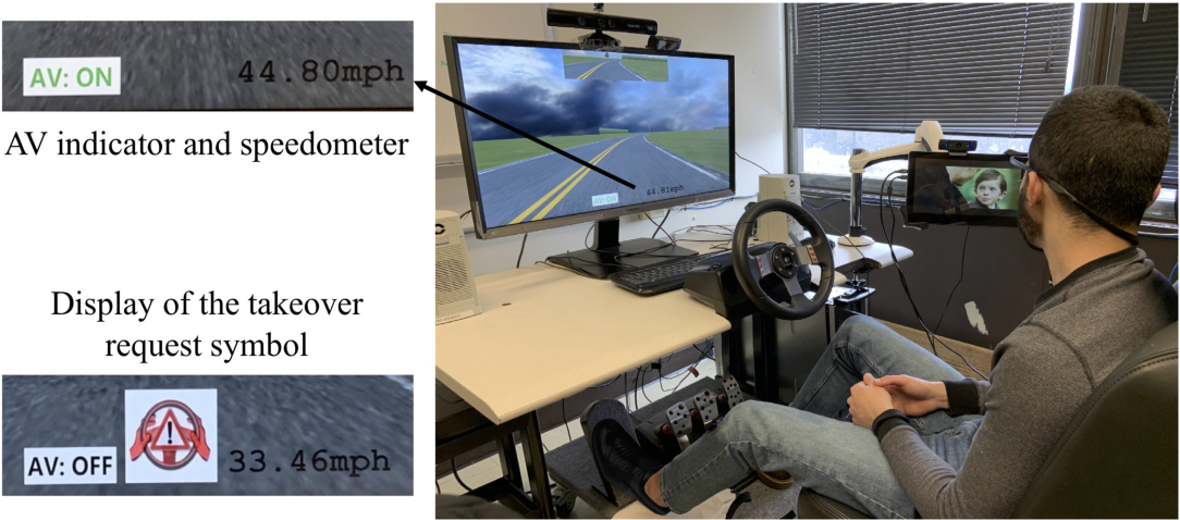 Figure 3 for Examining the Effects of Emotional Valence and Arousal on Takeover Performance in Conditionally Automated Driving