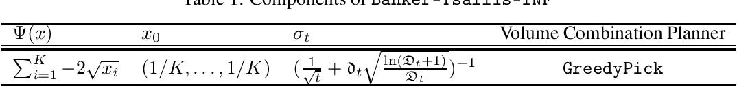 Figure 1 for Banker Online Mirror Descent
