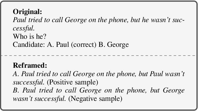 Figure 3 for Evaluating Commonsense in Pre-trained Language Models