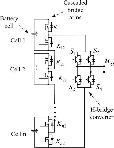 A Hybrid Cascaded Multilevel Converter For Battery Energy Management