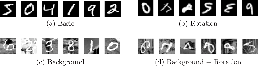 Figure 3 for $\ell_1$-regularized Neural Networks are Improperly Learnable in Polynomial Time