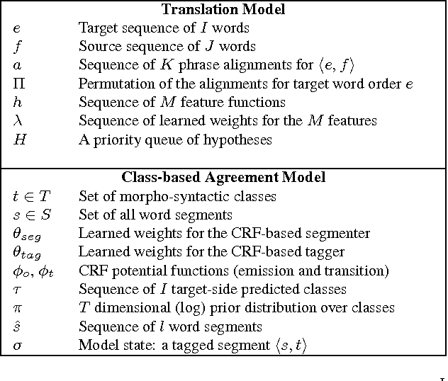 A Class Based Agreement Model For Generating Accurately Inflected