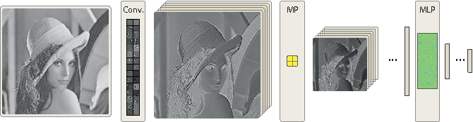 Figure 1 for A Fast Learning Algorithm for Image Segmentation with Max-Pooling Convolutional Networks