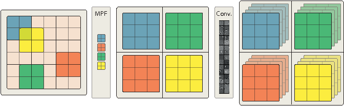 Figure 4 for A Fast Learning Algorithm for Image Segmentation with Max-Pooling Convolutional Networks