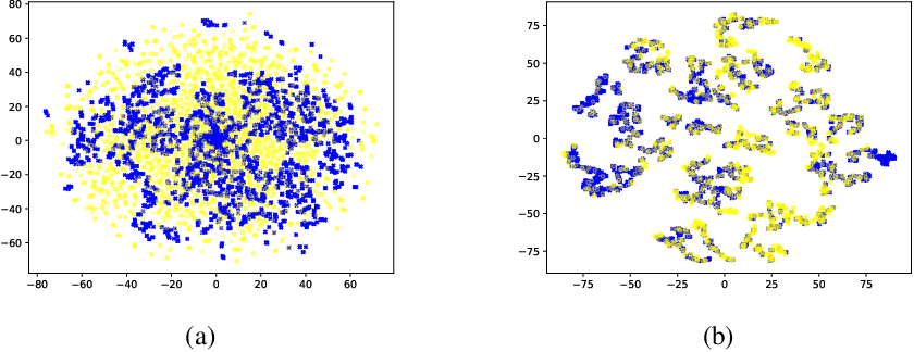 Figure 3 for LDC-VAE: A Latent Distribution Consistency Approach to Variational AutoEncoders