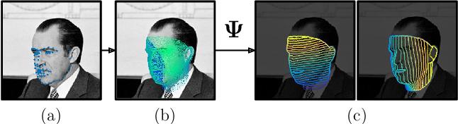 Figure 3 for DenseReg: Fully Convolutional Dense Shape Regression In-the-Wild