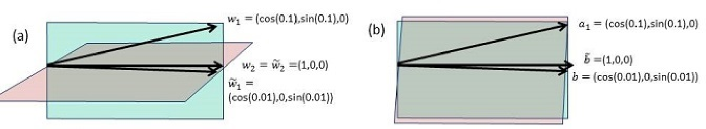 Figure 1 for Efficient Representations for Life-Long Learning and Autoencoding