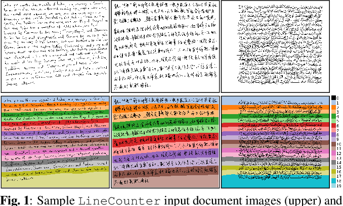 Figure 1 for LineCounter: Learning Handwritten Text Line Segmentation by Counting