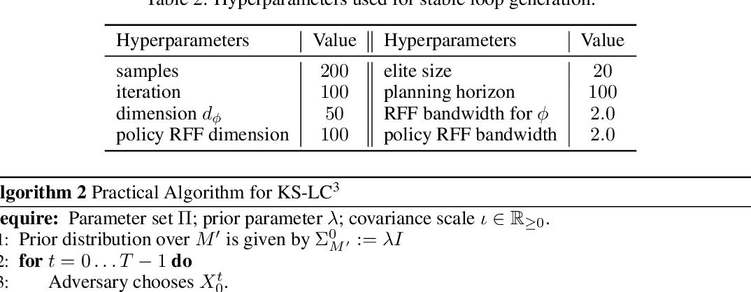 Figure 4 for Koopman Spectrum Nonlinear Regulator and Provably Efficient Online Learning