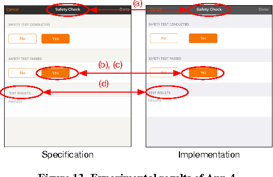 Figure 13 from UI X-Ray: Interactive Mobile UI Testing Based
