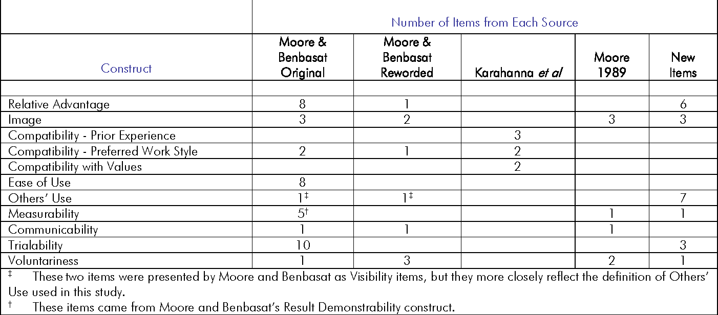 Table A-1 from From Prediction to Explanation