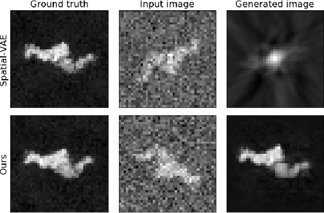 Figure 4 for Learning Rotation Invariant Features for Cryogenic Electron Microscopy Image Reconstruction