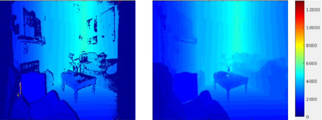 Figure 3 for A Dataset for Developing and Benchmarking Active Vision