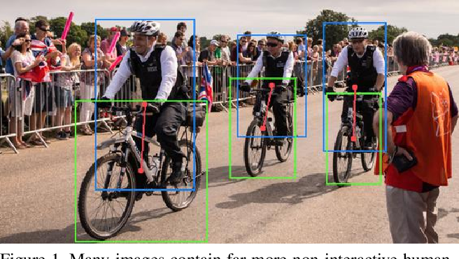 Figure 1 for Spatio-attentive Graphs for Human-Object Interaction Detection