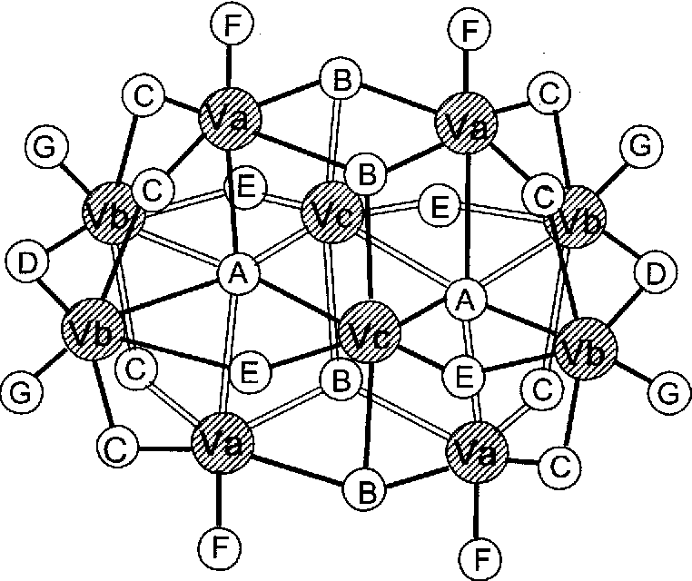 Figure 34 From Vanadium Complexes And Clusters For Potential