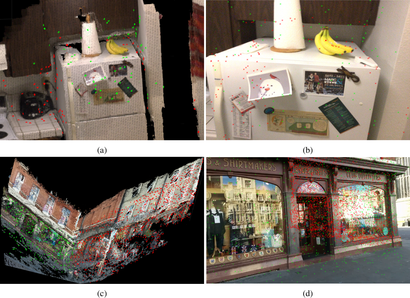 Figure 3 for Unconstrained Matching of 2D and 3D Descriptors for 6-DOF Pose Estimation