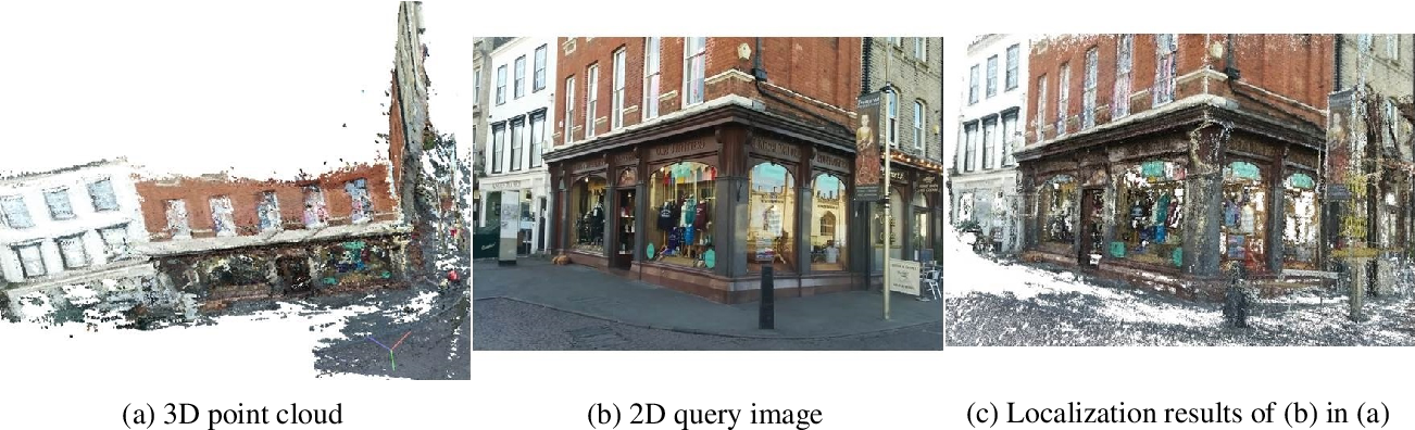 Figure 1 for Unconstrained Matching of 2D and 3D Descriptors for 6-DOF Pose Estimation