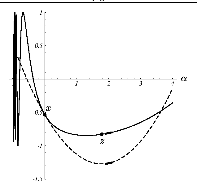 Figure 40 from An Introduction to the Conjugate Gradient