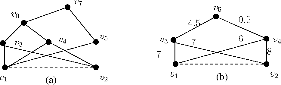 Figure 1 for Characterizing 1-Dof Henneberg-I graphs with efficient configuration spaces