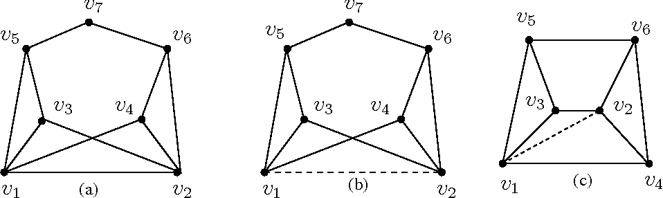 Figure 3 for Characterizing 1-Dof Henneberg-I graphs with efficient configuration spaces