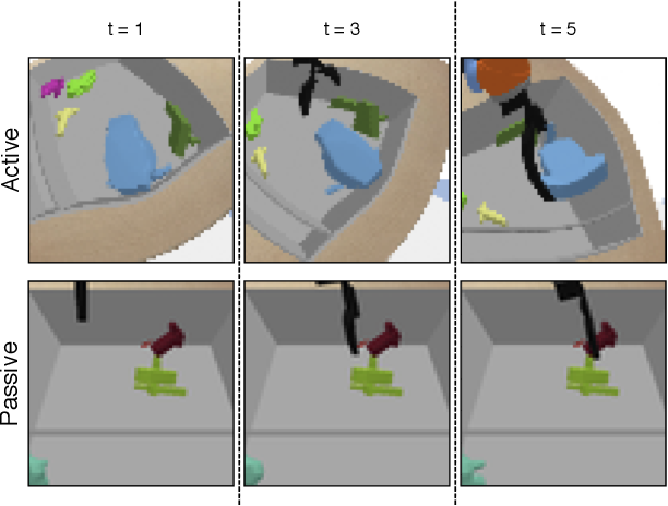 Figure 3 for Active Perception and Representation for Robotic Manipulation