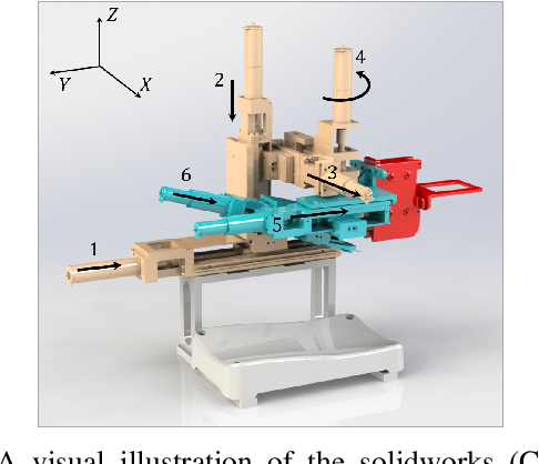 Figure 2 for VeniBot: Towards Autonomous Venipuncture with Automatic Puncture Area and Angle Regression from NIR Images