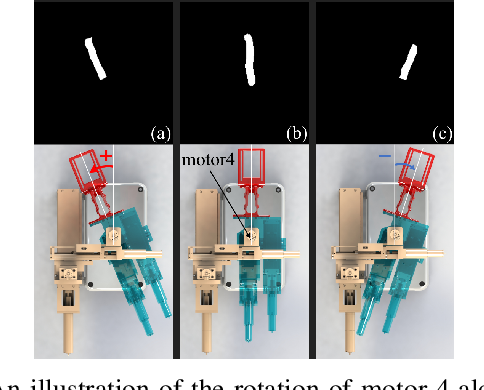 Figure 3 for VeniBot: Towards Autonomous Venipuncture with Automatic Puncture Area and Angle Regression from NIR Images