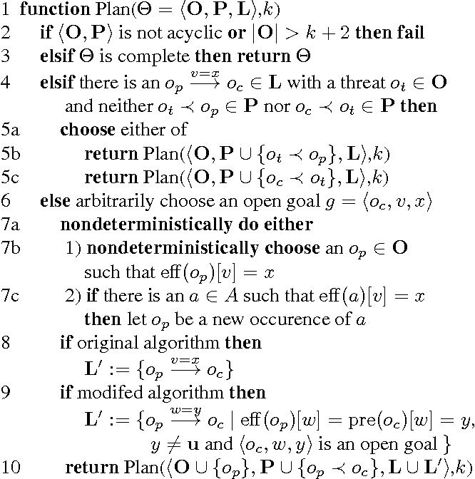 Figure 1 for The Complexity of Planning Revisited - A Parameterized Analysis