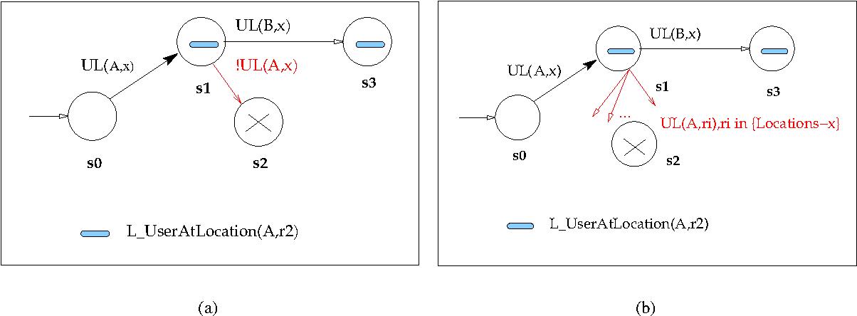 figure A.4