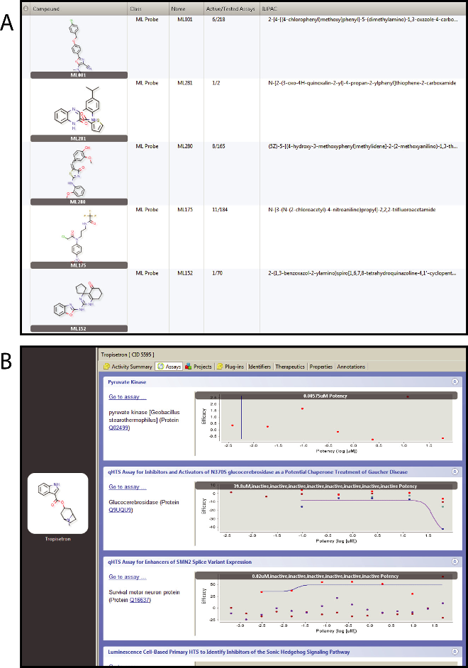 Figure 5 from BioAssay Research Database (BARD): chemical biology ...