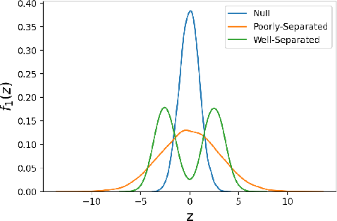 Figure 4 for NeurT-FDR: Controlling FDR by Incorporating Feature Hierarchy