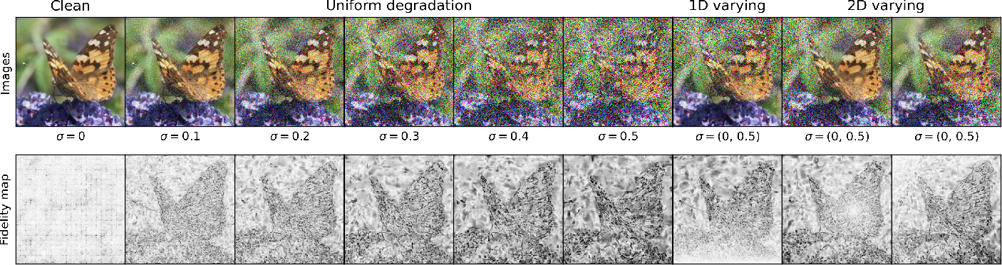 Figure 2 for Fidelity Estimation Improves Noisy-Image Classification with Pretrained Networks