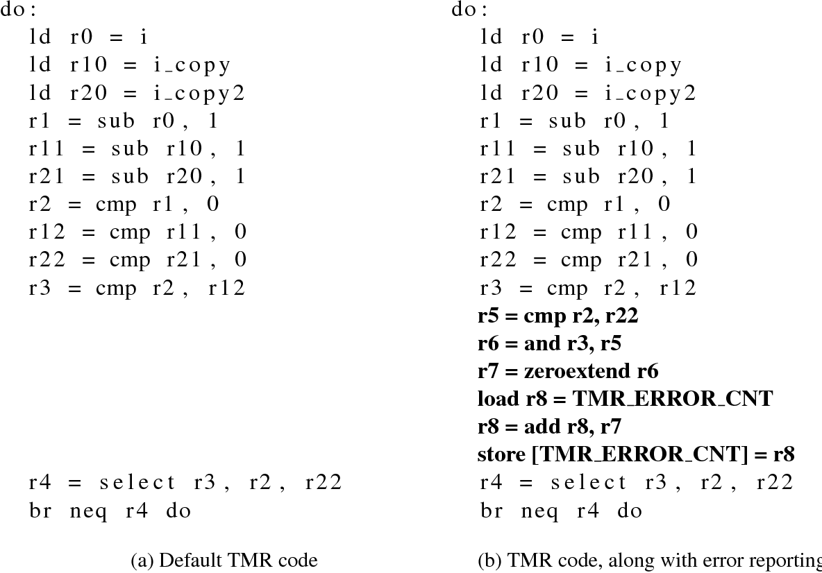 Figure 3 4 from Compiler-Assisted Software Fault Tolerance