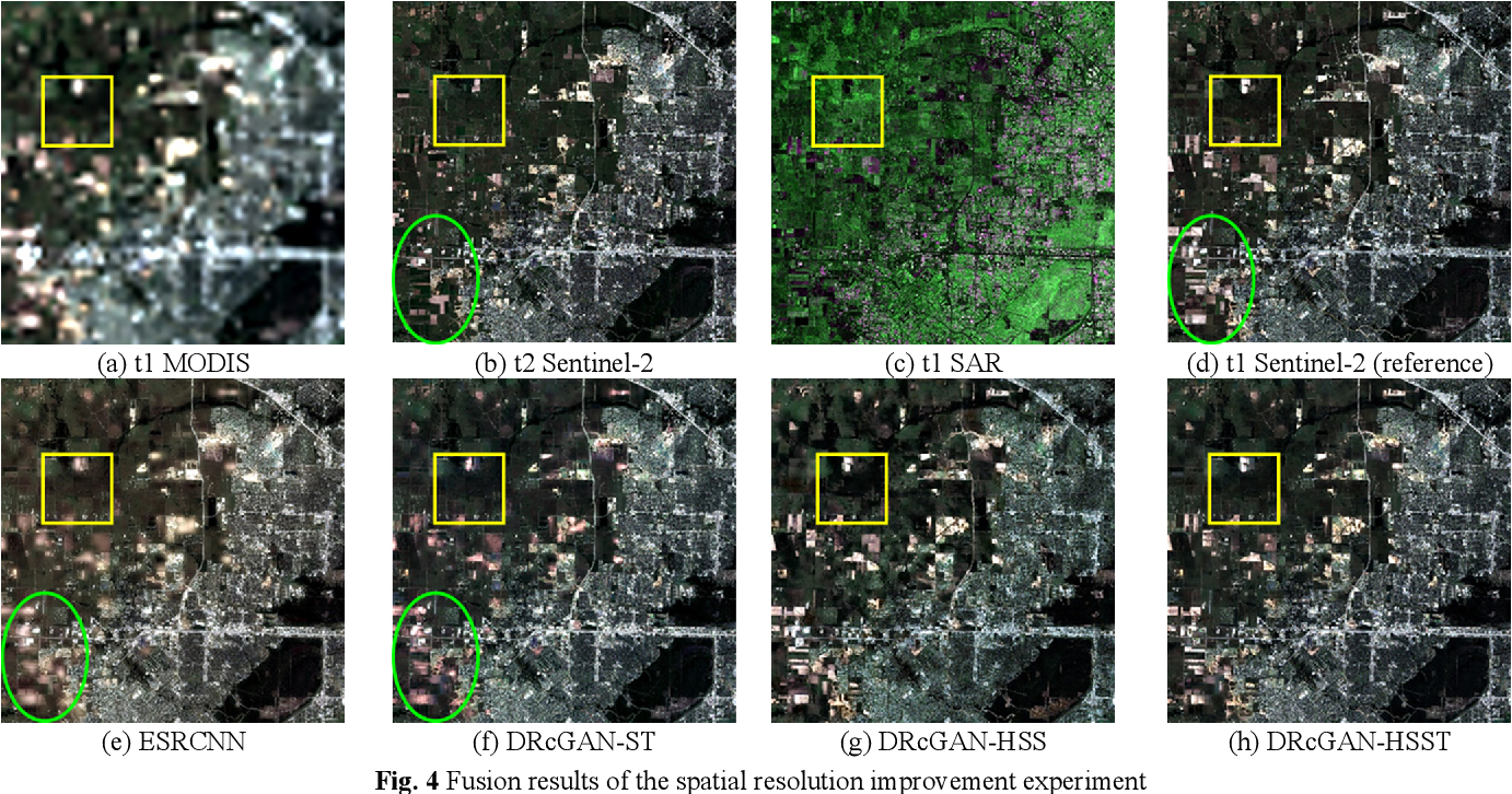 Figure 4 for An Integrated Framework for the Heterogeneous Spatio-Spectral-Temporal Fusion of Remote Sensing Images