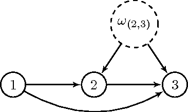Figure 2 for Robust Causal Estimation in the Large-Sample Limit without Strict Faithfulness