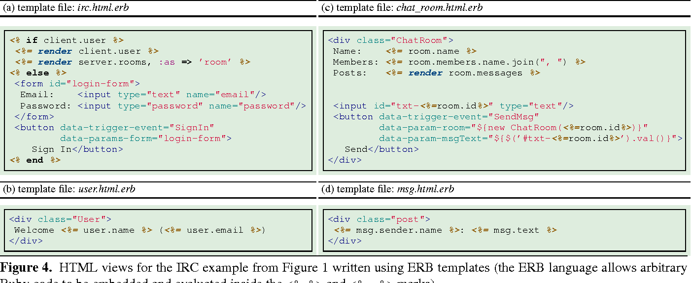 Figure 4 from Model-based, event-driven programming paradigm for