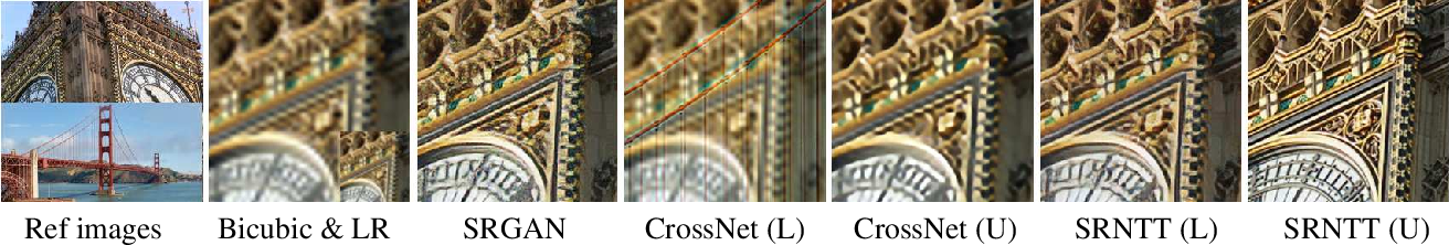 Figure 1 for Image Super-Resolution by Neural Texture Transfer