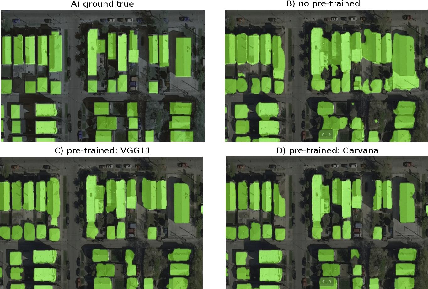 Figure 4 for TernausNet: U-Net with VGG11 Encoder Pre-Trained on ImageNet for Image Segmentation