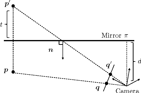 Figure 2 for A Linear Extrinsic Calibration of Kaleidoscopic Imaging System from Single 3D Point