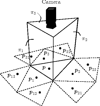 Figure 3 for A Linear Extrinsic Calibration of Kaleidoscopic Imaging System from Single 3D Point